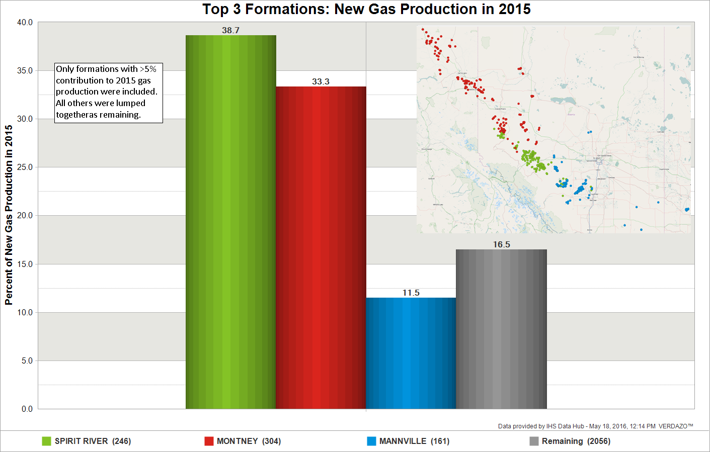 Top-Gas-with-Map